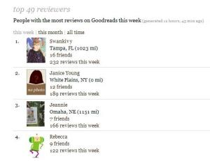 Goodreads top reviewers 08-30-08