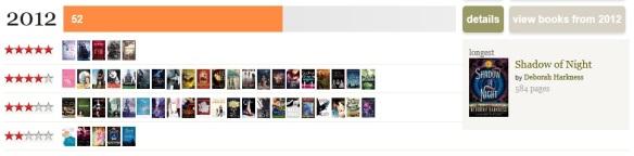 2012 goodreads stats details